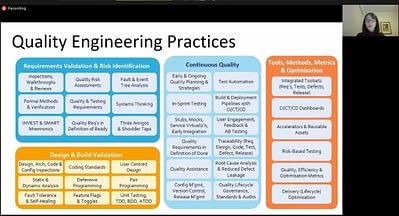 Quality Engineering Practices - Dr. Tafline Ramos