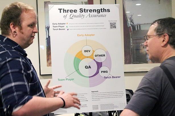 Three strengths of QA